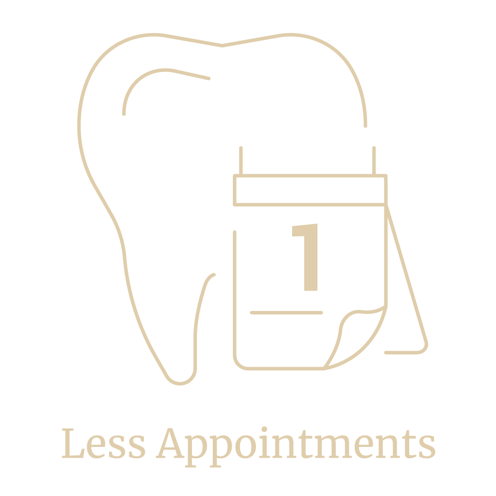 less-appointments